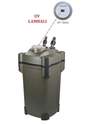 EASTLAND Resun Dış Filtre  Uv Li 1600 L/H Renkli